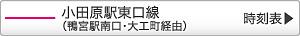 小田原駅東口線(鴨宮駅南口・大工町経由)