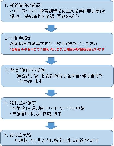 Tetsuzuki